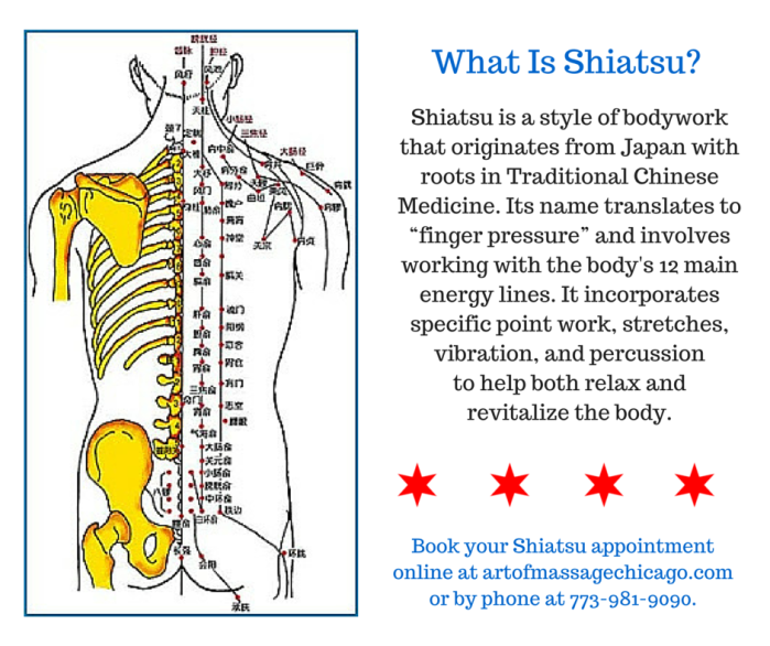 What Is Shiatsu- (1)